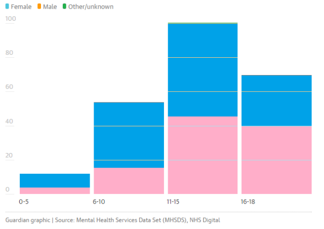 nhs-2016-graph